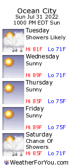 Ocean City, New Jersey, weather forecast