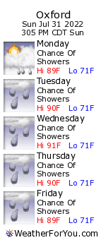 Oxford, Mississippi, weather forecast