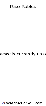 Paso Robles, California, weather forecast