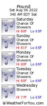 Pound, Virginia, weather forecast