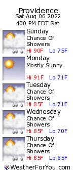 Providence, Rhode Island, weather forecast
