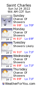 Saint Charles, Missouri, weather forecast