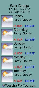 San Diego, CA, weather forecast