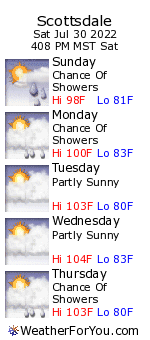 Scottsdale, Arizona, weather forecast
