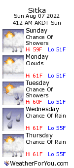 Sitka, Alaska, weather forecast