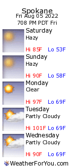 Spokane, Washington, weather forecast
