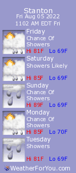 Stanton, Kentucky, weather forecast