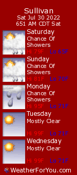 Sullivan, Missouri, weather forecast
