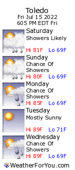 Toledo, Ohio, weather forecast