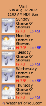Vail, Colorado, weather forecast