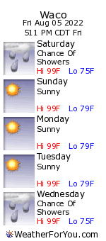 Waco, Texas, weather forecast