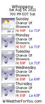 Whippany, New Jersey, weather forecast