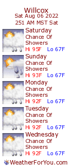 Willcox, Arizona, weather forecast