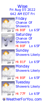 Wise, Virginia, weather forecast