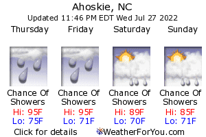 Ahoskie, North Carolina, weather forecast