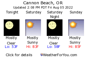 Cannon Beach Weather Forecast