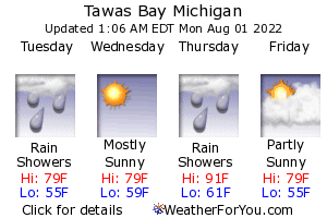 Tawas Bay, Michigan, weather forecast
