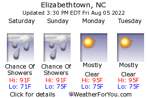 Elizabethtown, North Carolina, weather forecast