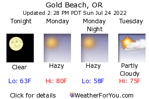 Gold Beach Weather Forecast