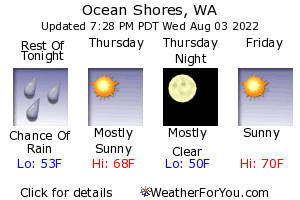 Ocean Shores Weather Forecast