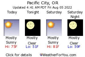 Pacific City Weather Forecast