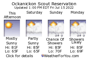 Forecast from Ockanickon Science Center