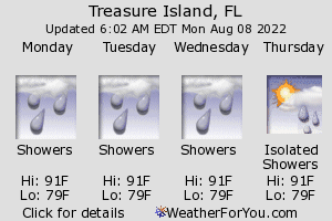 Sarasota, Florida, weather forecast