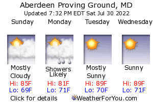 Aberdeen Proving Ground, Maryland, weather forecast