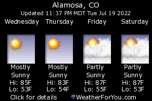 Alamosa, Colorado, weather forecast