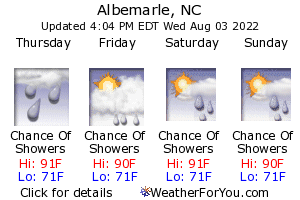 Albemarle, North Carolina, weather forecast