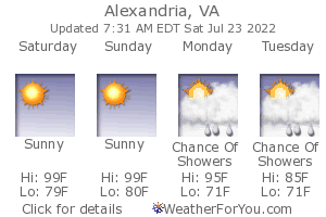 Alexandria, Virginia, weather forecast