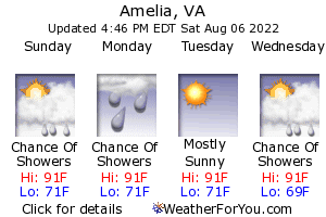 Amelia, Virginia, weather forecast