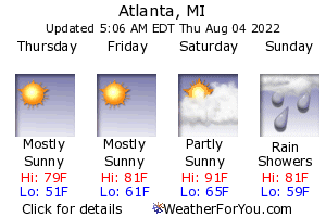 Atlanta, Michigan, weather forecast