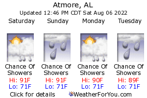 Atmore, Alabama, weather forecast