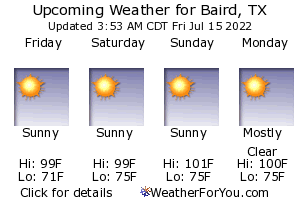 Baird, Texas, weather forecast