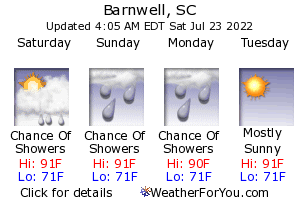Barnwell, South Carolina, weather forecast