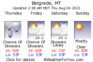 Belgrade, Montana, weather forecast