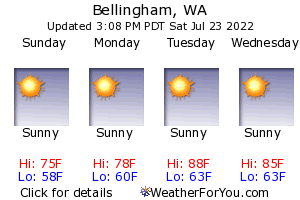 Bellingham, Washington, weather forecast