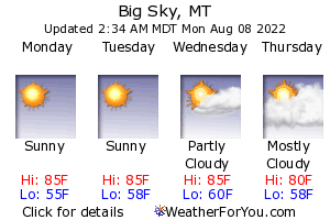 Big Sky, Montana, weather forecast