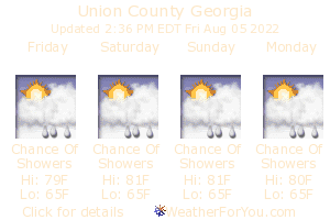 Union County, Georgia, weather forecast