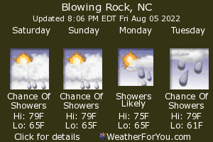 Blowing Rock, North Carolina, weather forecast
