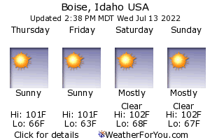 Boise, Idaho, weather forecast