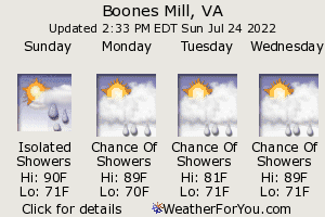 Boones Mill, Virginia, weather forecast