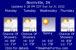 Boonville, Indiana, weather forecast