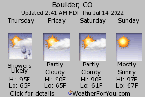 Boulder, Colorado, weather forecast