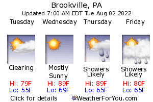 Brookville, Pennsylvania, weather forecast