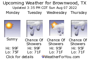 Brownwood, Texas, weather forecast