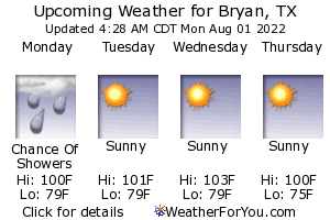 Bryan, Texas weather forecast