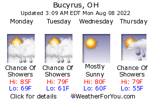 Bucyrus, Ohio, weather forecast