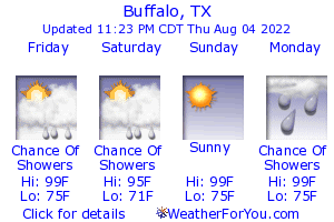 Buffalo, Texas, weather forecast